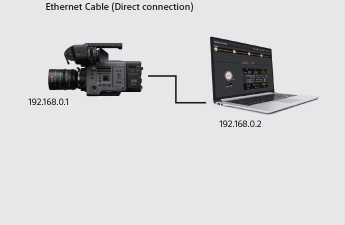 이더넷 케이블(직접 연결)