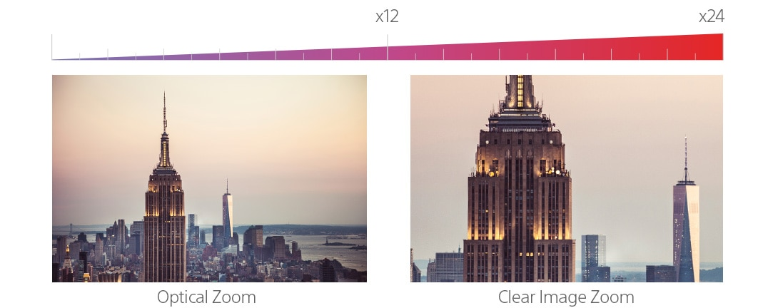 Views of New York skyscraper illustrating Optical and Clear Image Zoom capability