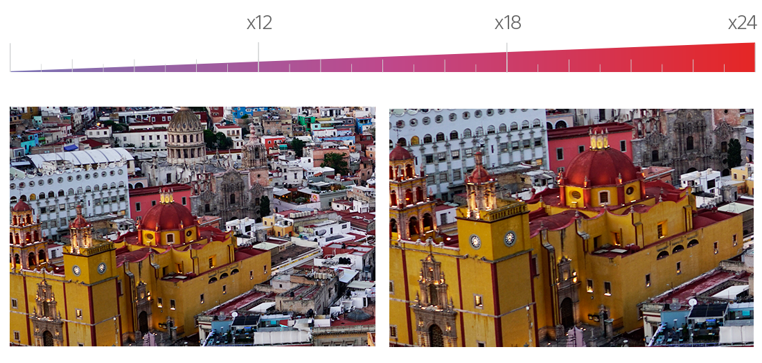 Images representing Optical Zoom, Clear Image Zoom (QFHD), Clear Image Zoom (HD)