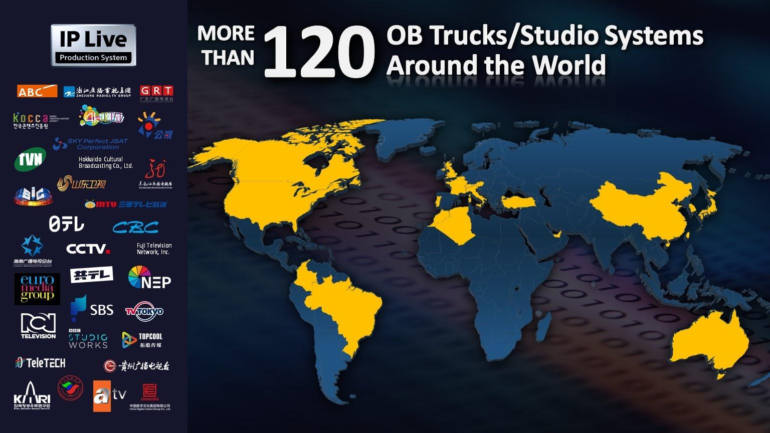 Infographie qui montre 130véhicules de reportage indiqués en jaune sur une carte