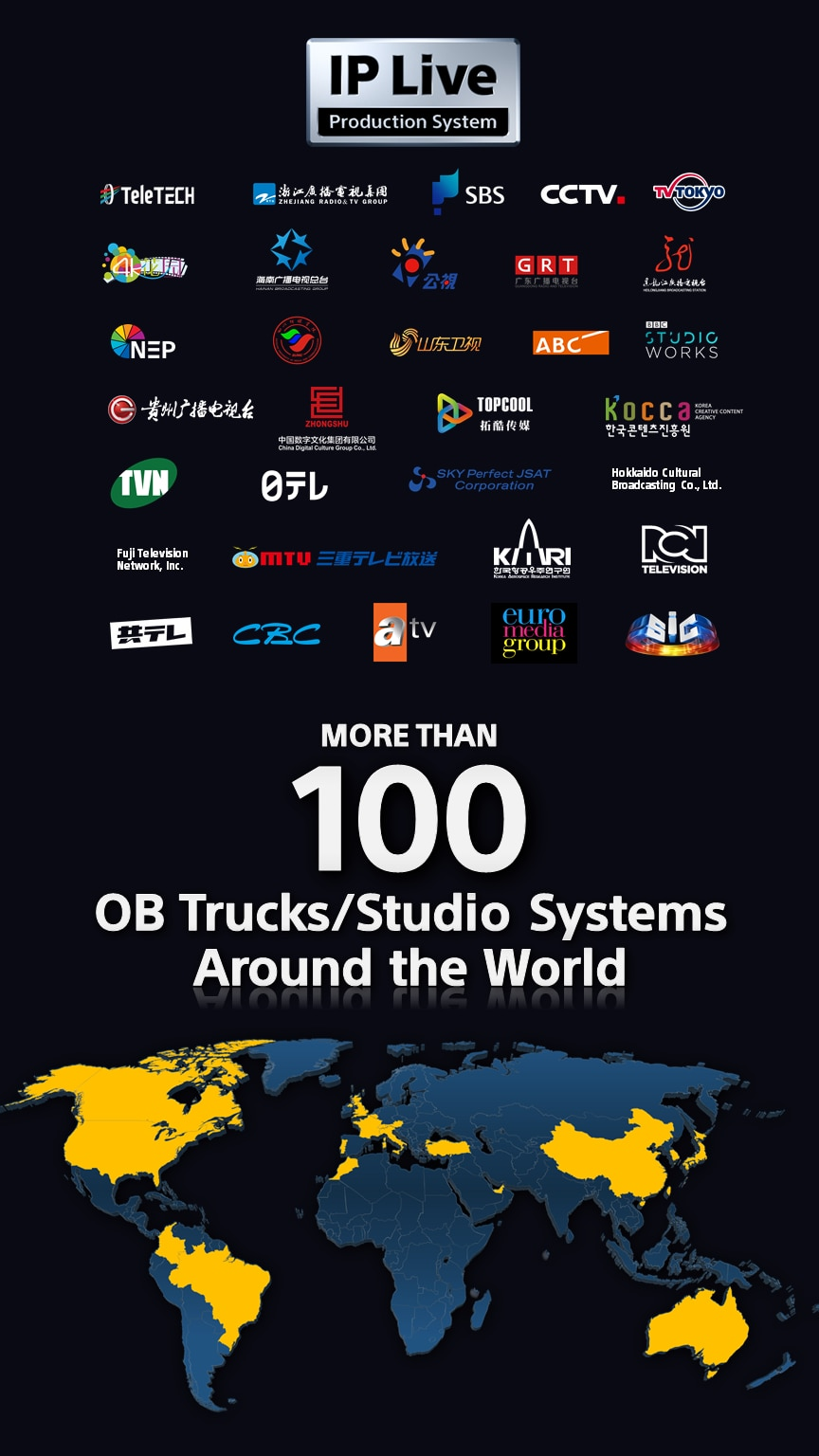 More than 100 OB Trucks/Studio Systems Around the world