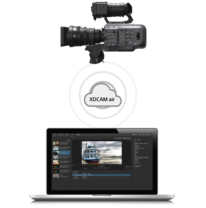 Diagram showing FX9 with XDCAM air interface with laptop computer