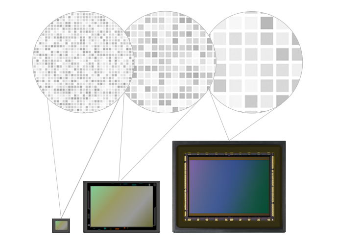Comparison of three sensors showing differing sizes and differences in individual photosite sizes.