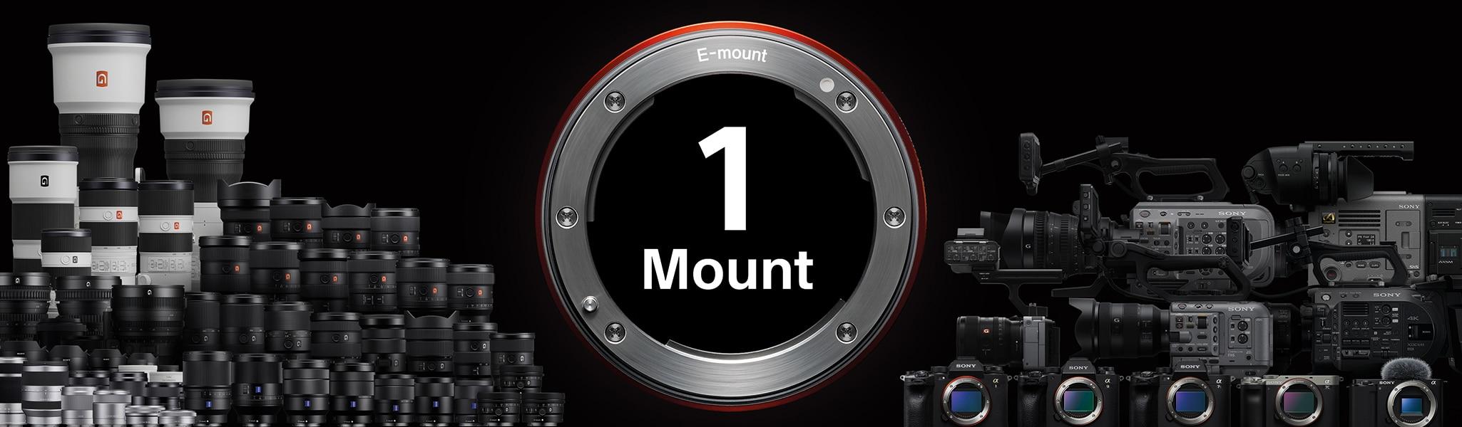 Sony 1 Mount Promotional Banner showing lens range