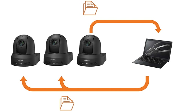 Illustrative diagram depicting lines connecting multiple PTZ cameras to a laptop