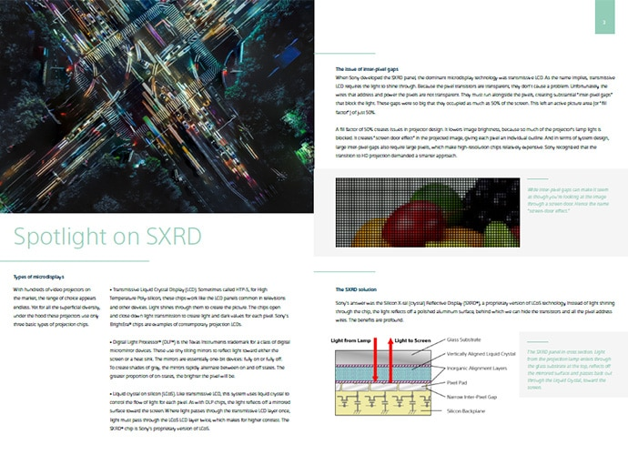 Our SXRD projector brochure