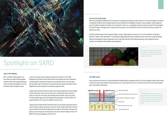SXRD 프로젝터 브로셔