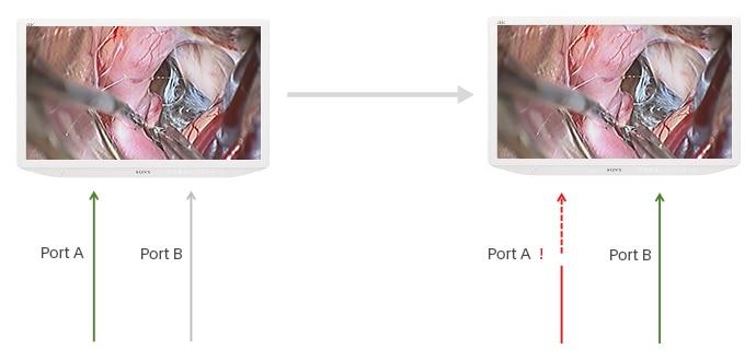 Anschauliches Diagramm, das zeigt, wie der automatische Auswahlmodus funktioniert