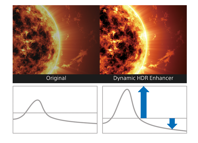 A comparison of images showing the Dynamic HDR enhancer's effect. The enhanced image has much greater contrast