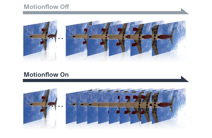 Image representing the difference Sony's Motionflow technology can make through the reduction of motion blur.