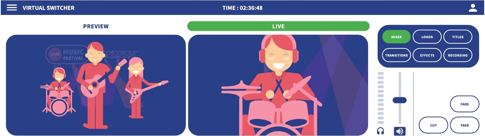 Infographic of a virtual switcher with a music band playing and a drummer.